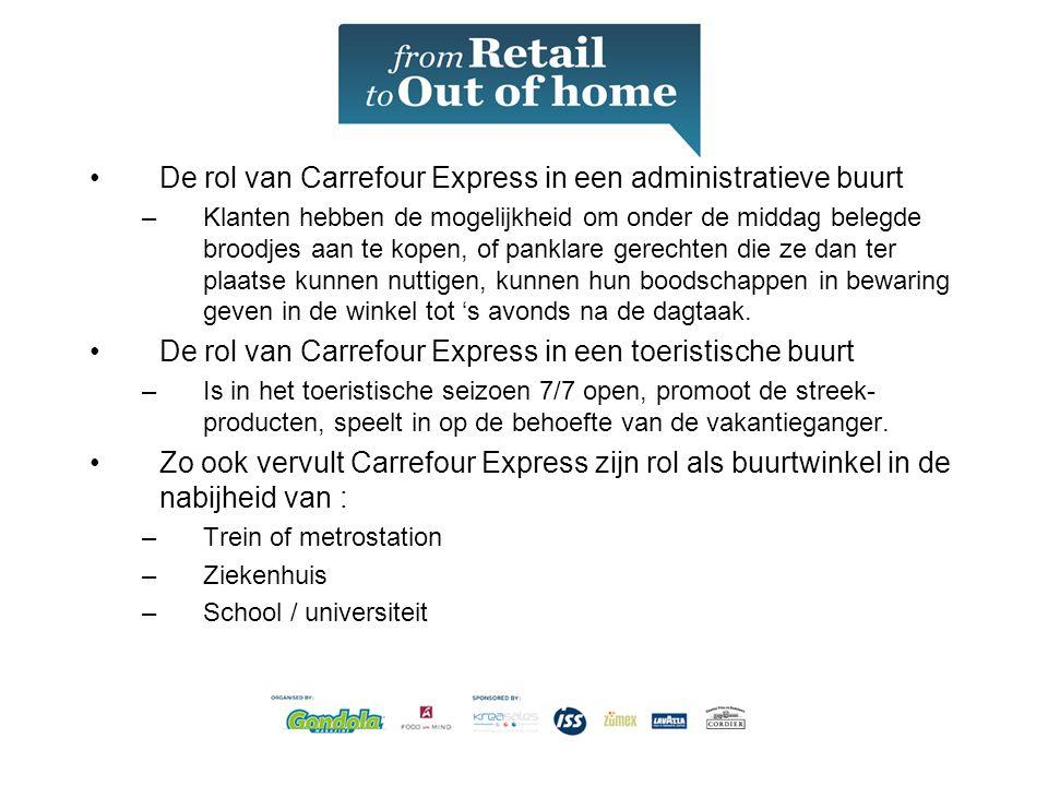 De rol van Carrefour Express in een administratieve buurt