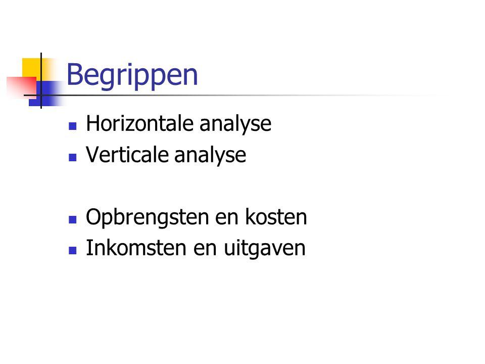 Begrippen Horizontale analyse Verticale analyse Opbrengsten en kosten