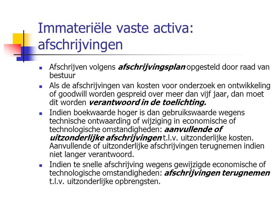 Immateriële vaste activa: afschrijvingen
