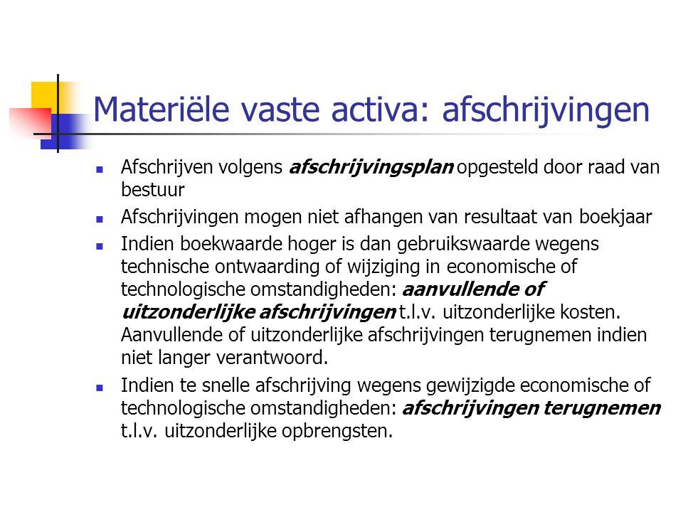 Materiële vaste activa: afschrijvingen