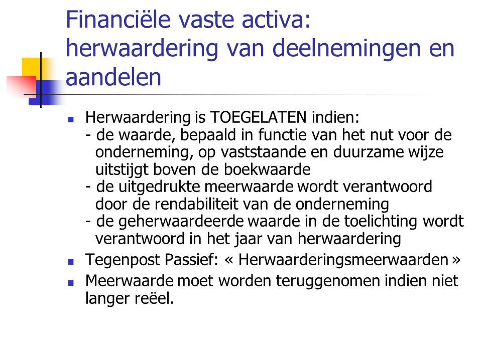 Financiële vaste activa: herwaardering van deelnemingen en aandelen