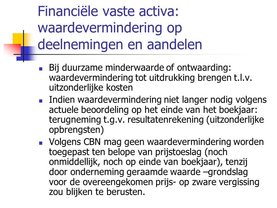 Financiële vaste activa: waardevermindering op deelnemingen en aandelen