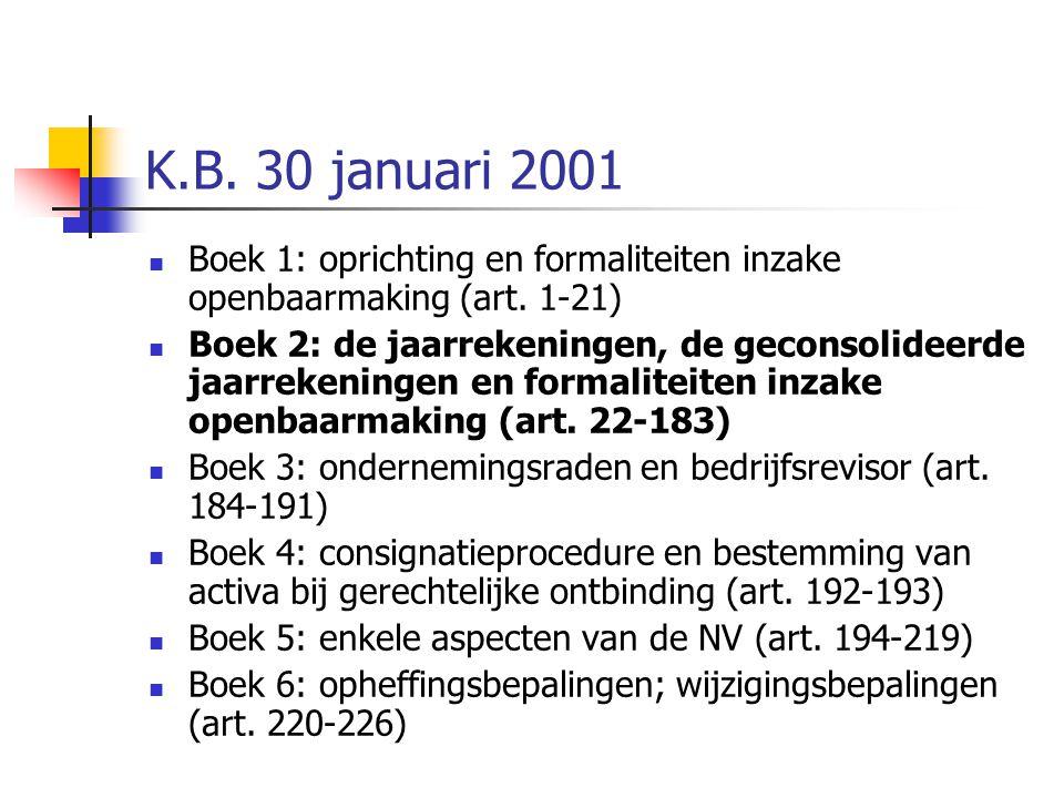 K.B. 30 januari 2001 Boek 1: oprichting en formaliteiten inzake openbaarmaking (art. 1-21)