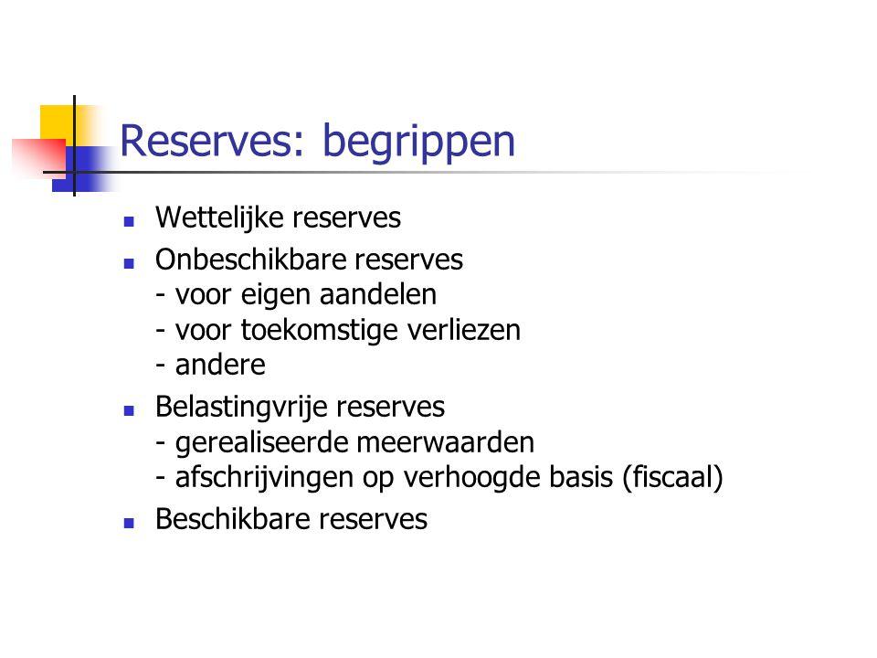 Reserves: begrippen Wettelijke reserves