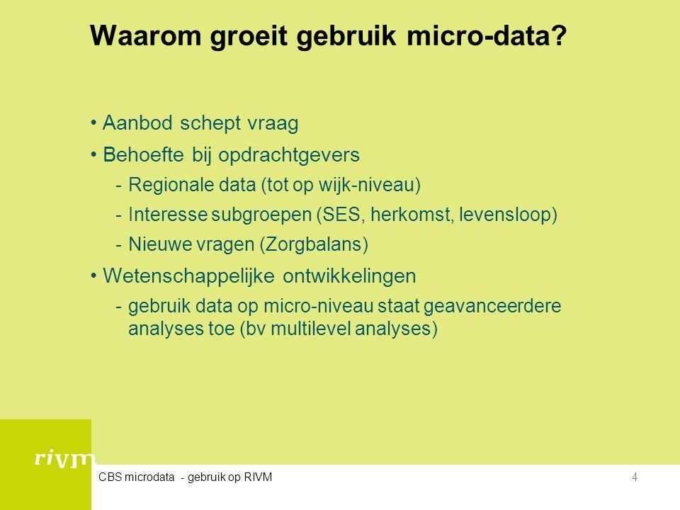 Waarom groeit gebruik micro-data