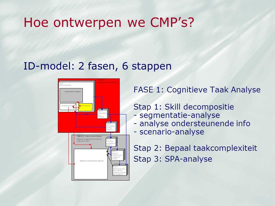 Hoe ontwerpen we CMP's