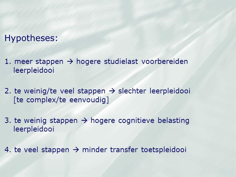 Hypotheses: 1. meer stappen  hogere studielast voorbereiden leerpleidooi.