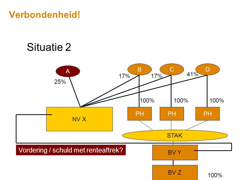 Situatie 2 Verbondenheid! Vordering / schuld met renteaftrek B C D A