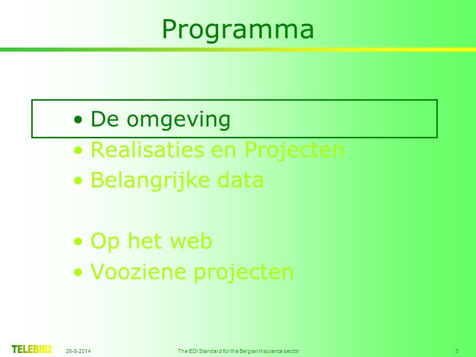 The EDI Standard for the Belgian Insurance sector
