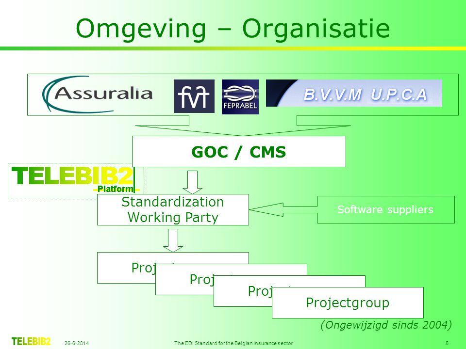 Omgeving – Organisatie