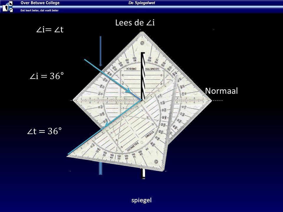 De Spiegelwet Lees de ∠i ∠i= ∠t ∠i = 36° Normaal ∠t = 36° spiegel