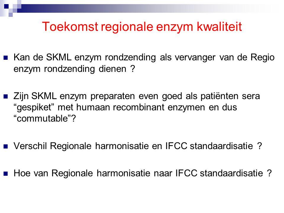 Toekomst regionale enzym kwaliteit