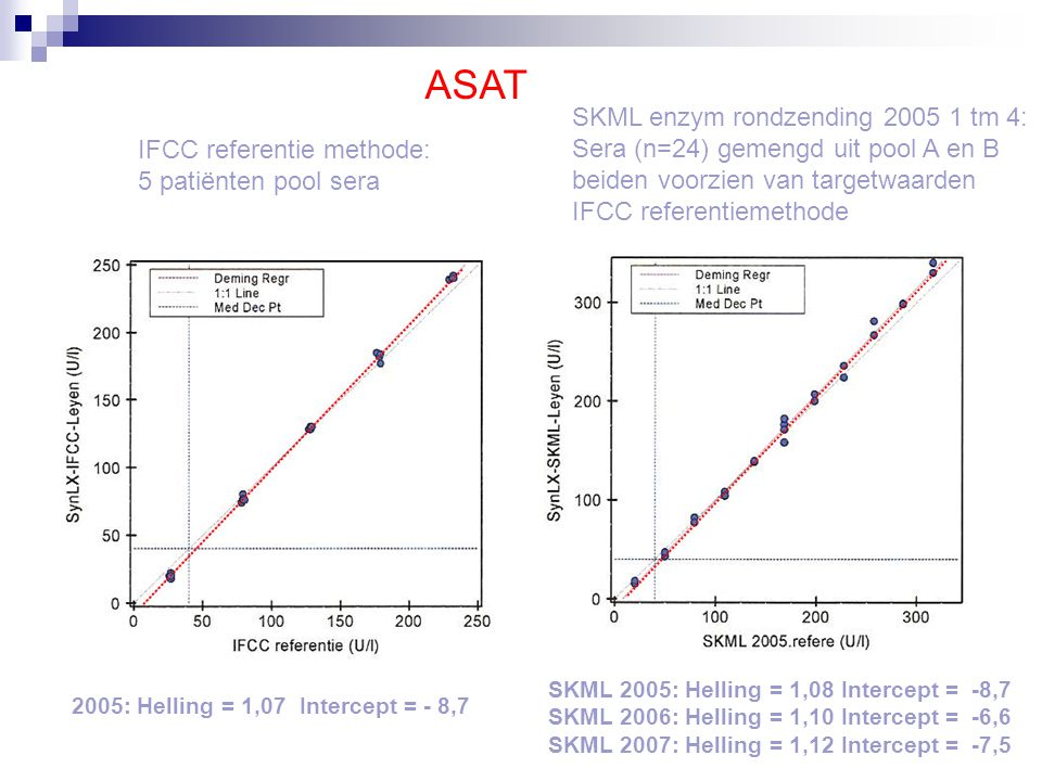ASAT SKML enzym rondzending 2005 1 tm 4: