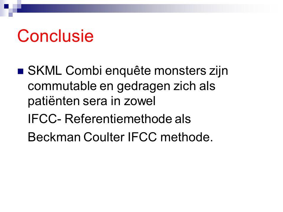 Conclusie SKML Combi enquête monsters zijn commutable en gedragen zich als patiënten sera in zowel.