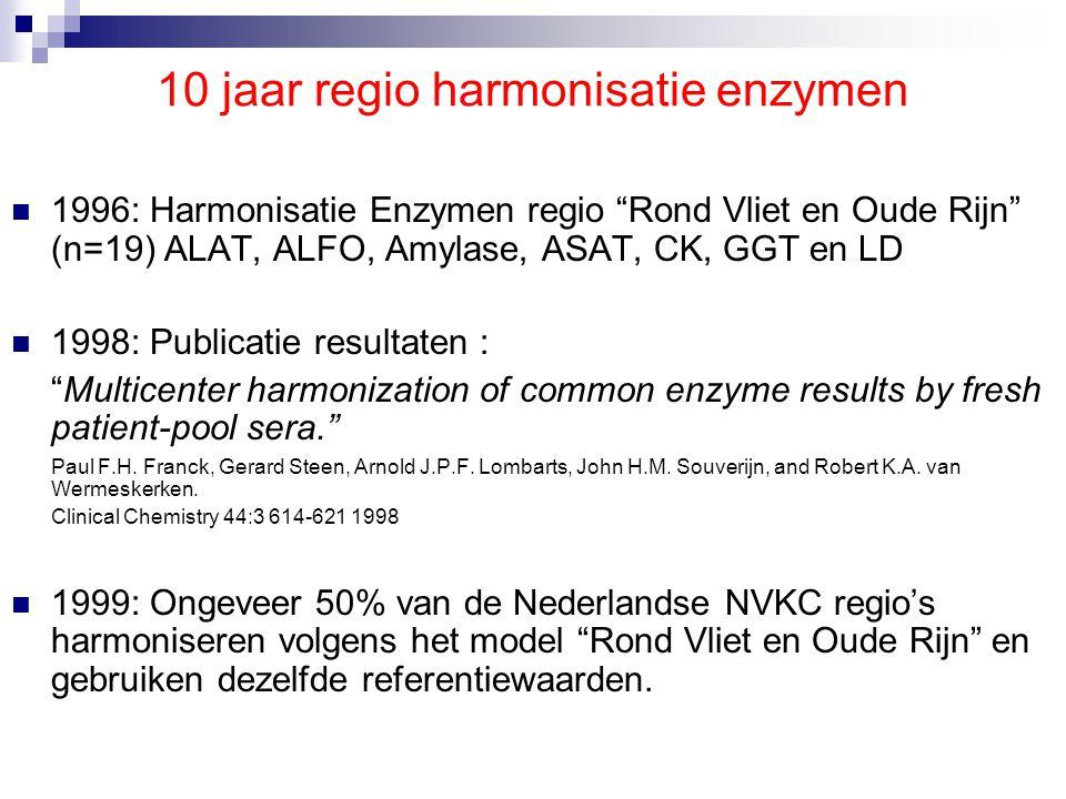 10 jaar regio harmonisatie enzymen