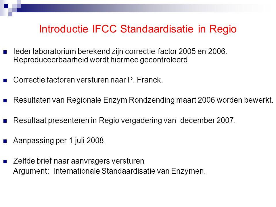 Introductie IFCC Standaardisatie in Regio