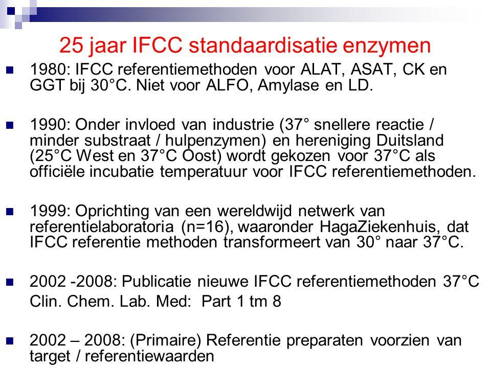 25 jaar IFCC standaardisatie enzymen