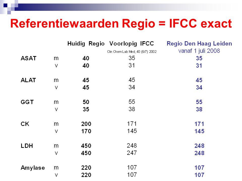 Referentiewaarden Regio = IFCC exact