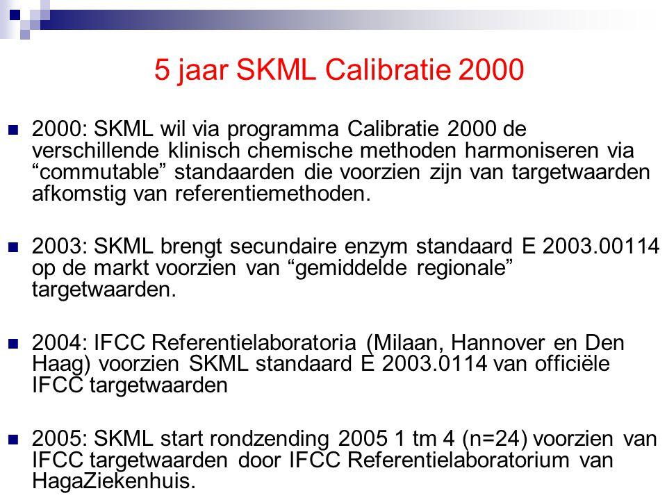 5 jaar SKML Calibratie 2000