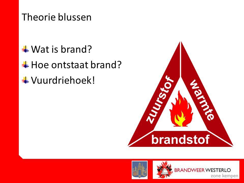 Theorie blussen Wat is brand Hoe ontstaat brand Vuurdriehoek!