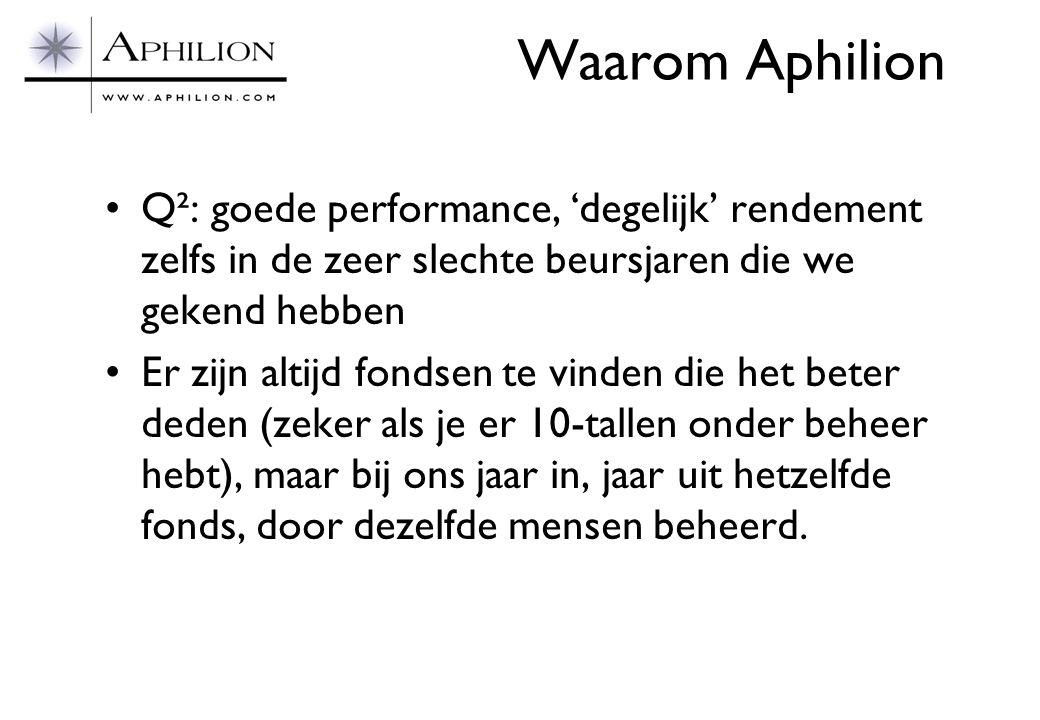 Waarom Aphilion Q²: goede performance, 'degelijk' rendement zelfs in de zeer slechte beursjaren die we gekend hebben.