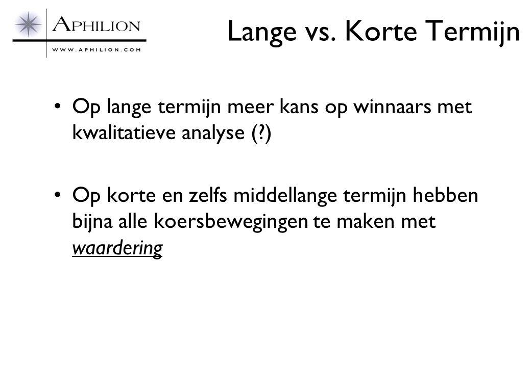 Lange vs. Korte Termijn Op lange termijn meer kans op winnaars met kwalitatieve analyse ( )