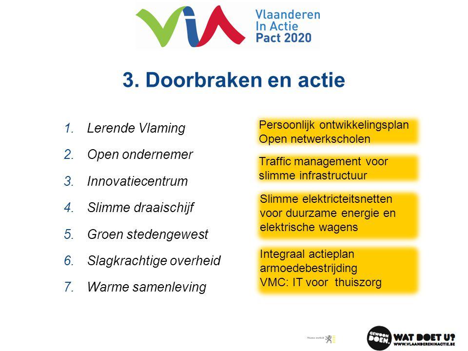 3. Doorbraken en actie Lerende Vlaming Open ondernemer
