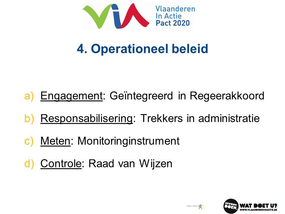 4. Operationeel beleid Engagement: Geïntegreerd in Regeerakkoord