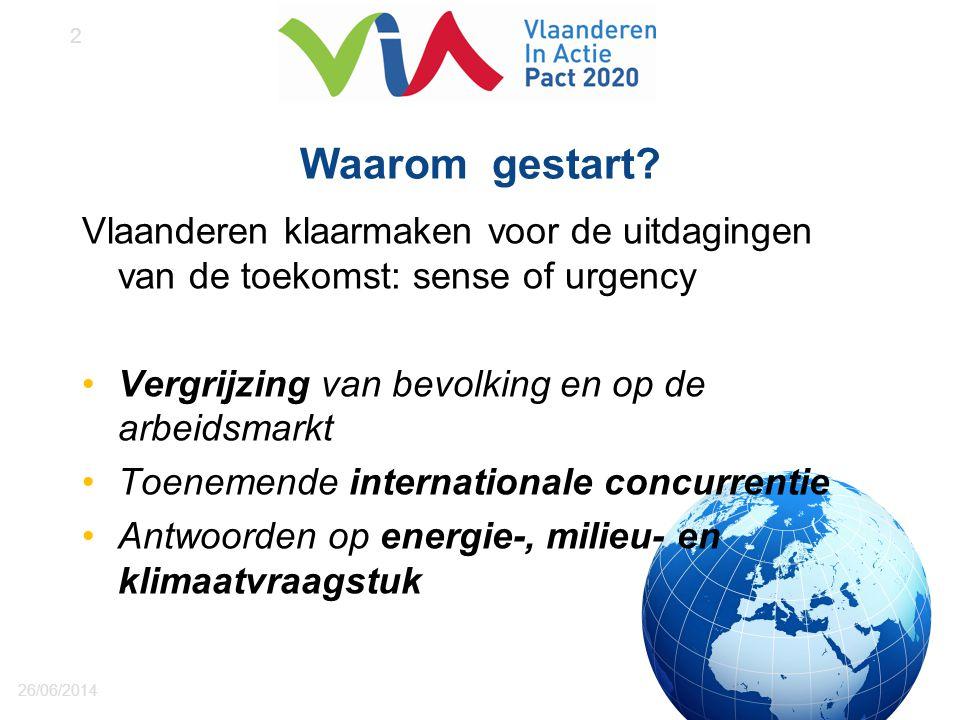 Waarom gestart Vlaanderen klaarmaken voor de uitdagingen van de toekomst: sense of urgency. Vergrijzing van bevolking en op de arbeidsmarkt.