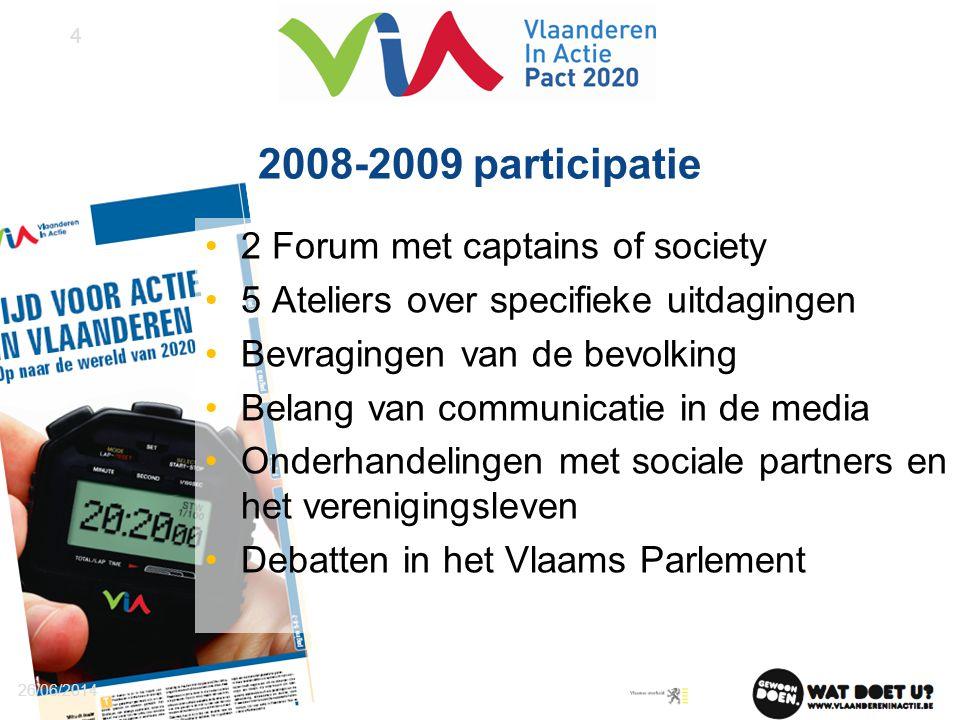 2008-2009 participatie 2 Forum met captains of society