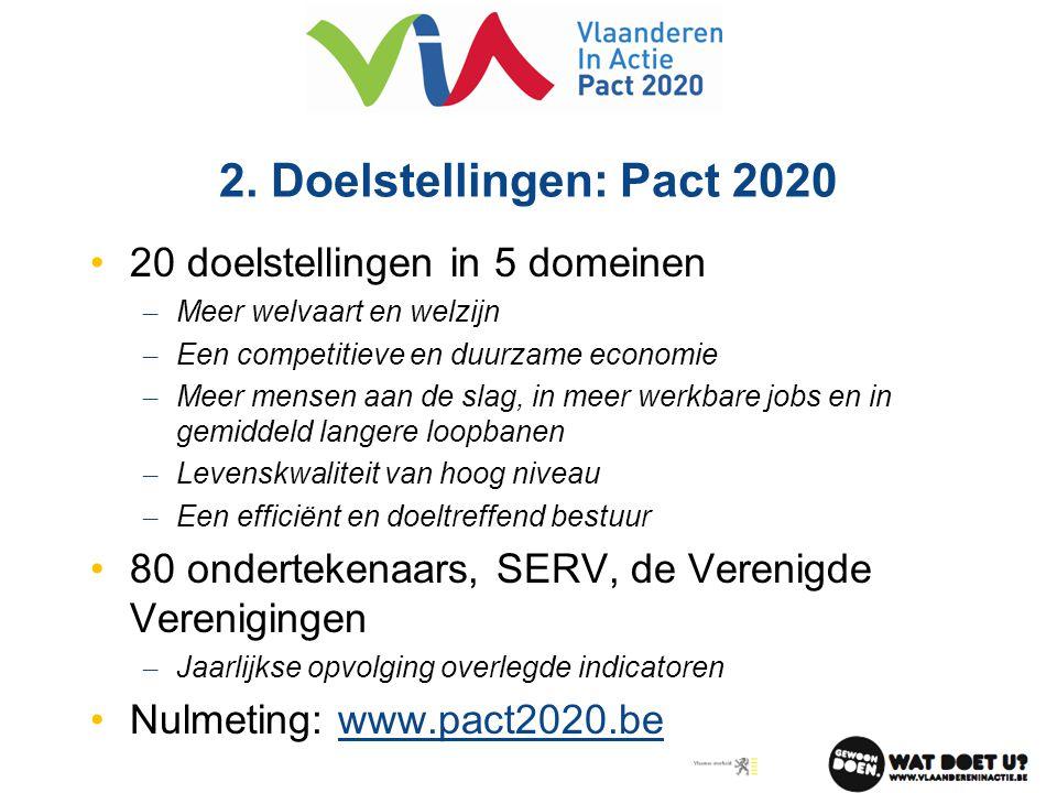 2. Doelstellingen: Pact 2020 20 doelstellingen in 5 domeinen
