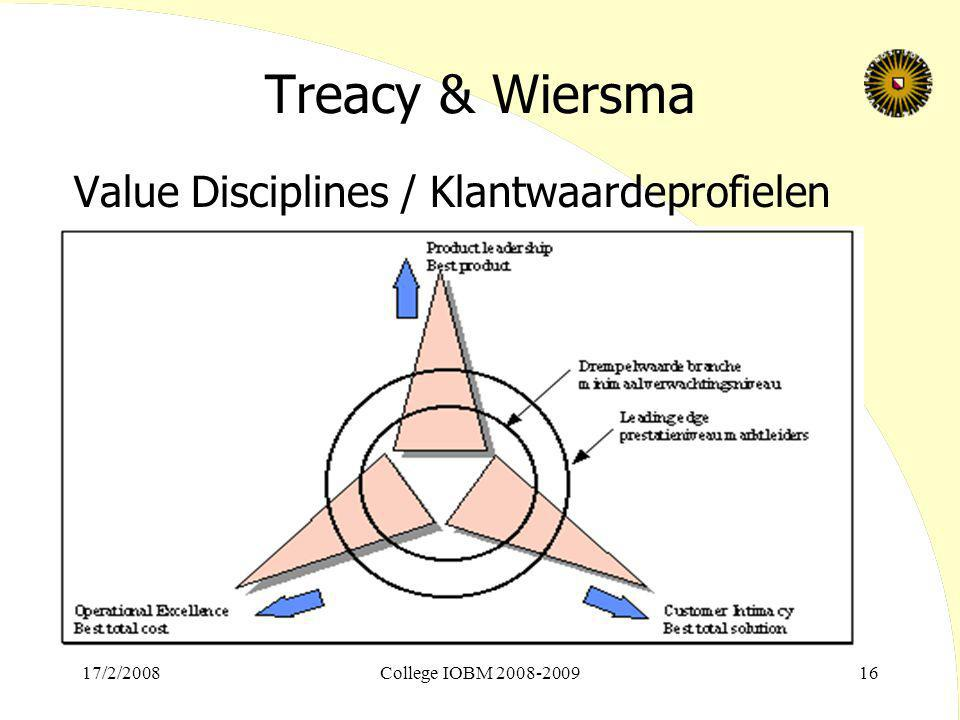 Treacy & Wiersma Value Disciplines / Klantwaardeprofielen 17/2/2008