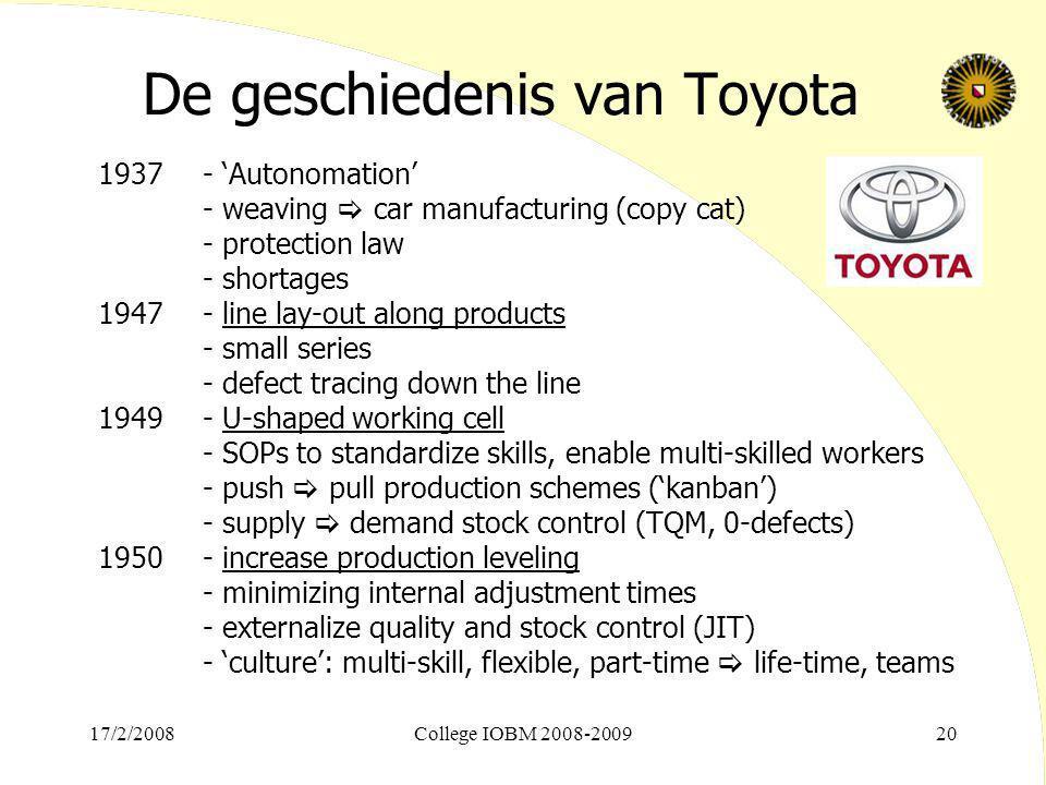 De geschiedenis van Toyota