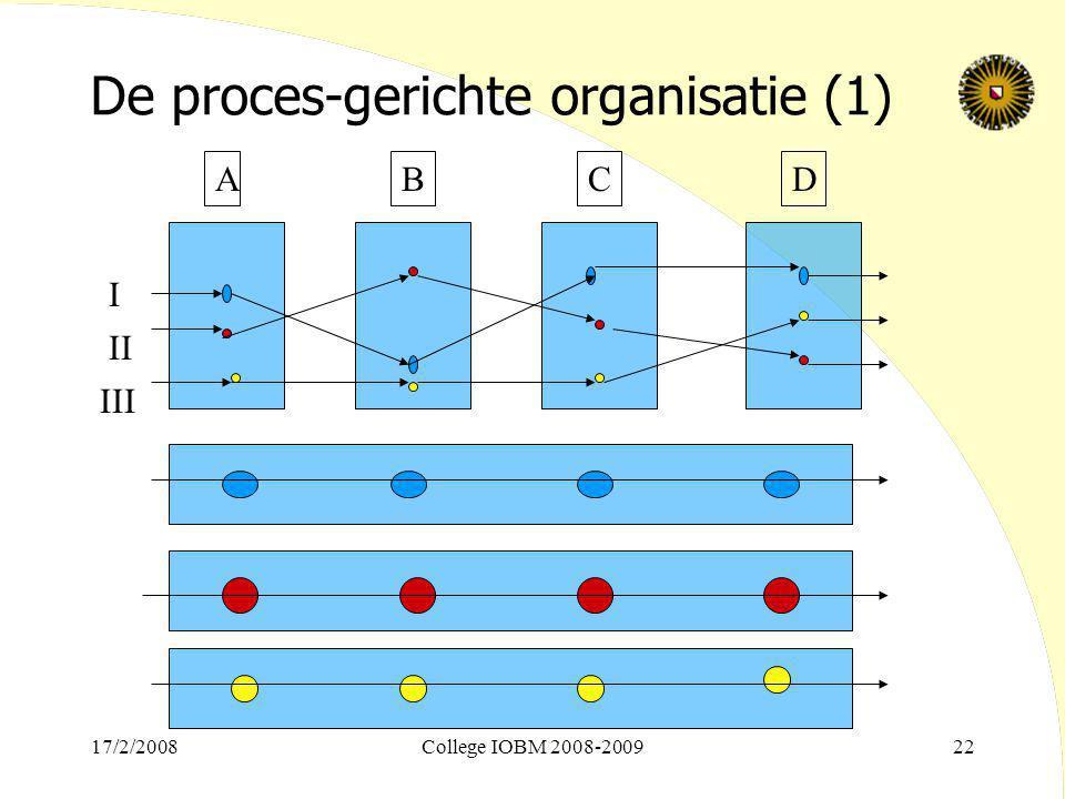 De proces-gerichte organisatie (1)