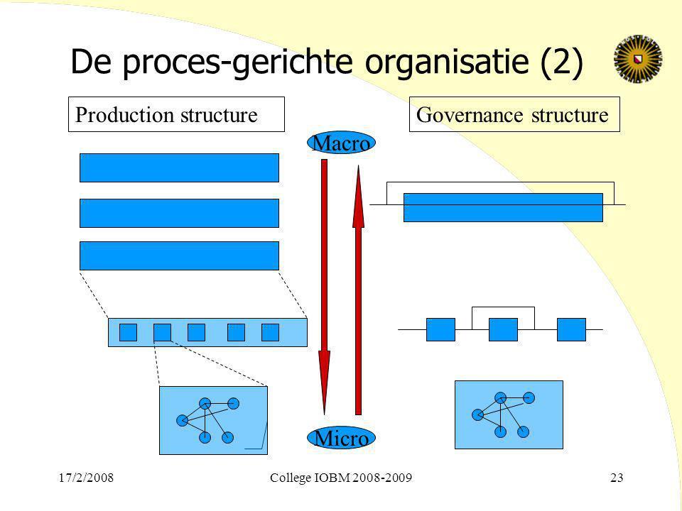 De proces-gerichte organisatie (2)