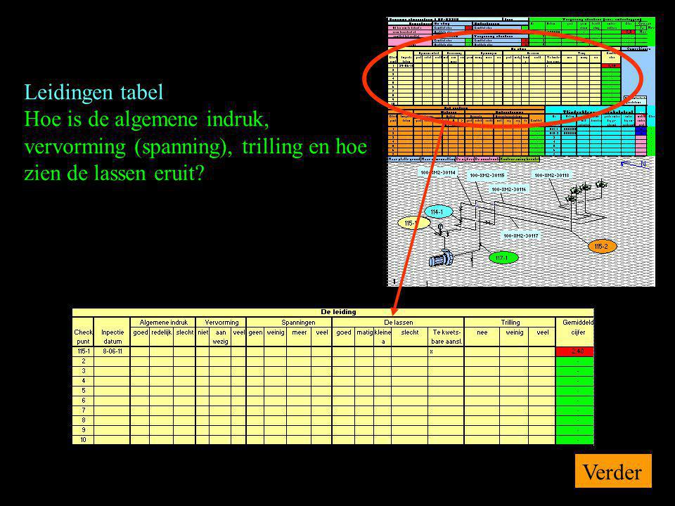 Leidingen tabel Hoe is de algemene indruk, vervorming (spanning), trilling en hoe. zien de lassen eruit