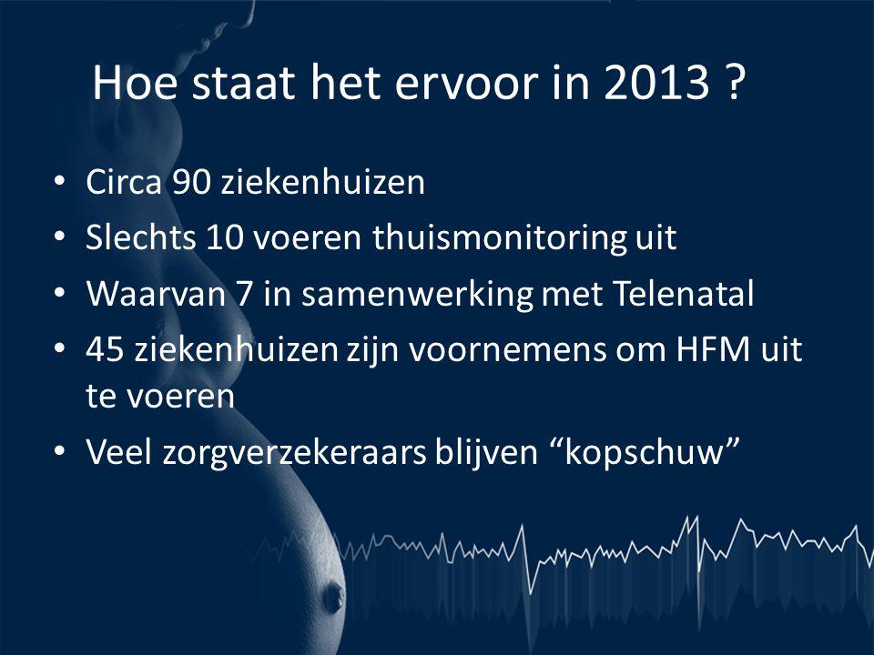 Hoe staat het ervoor in 2013 Circa 90 ziekenhuizen