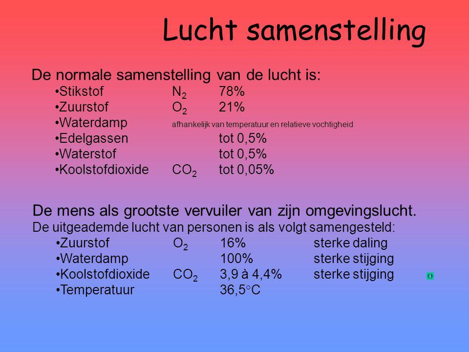 Lucht samenstelling De normale samenstelling van de lucht is: