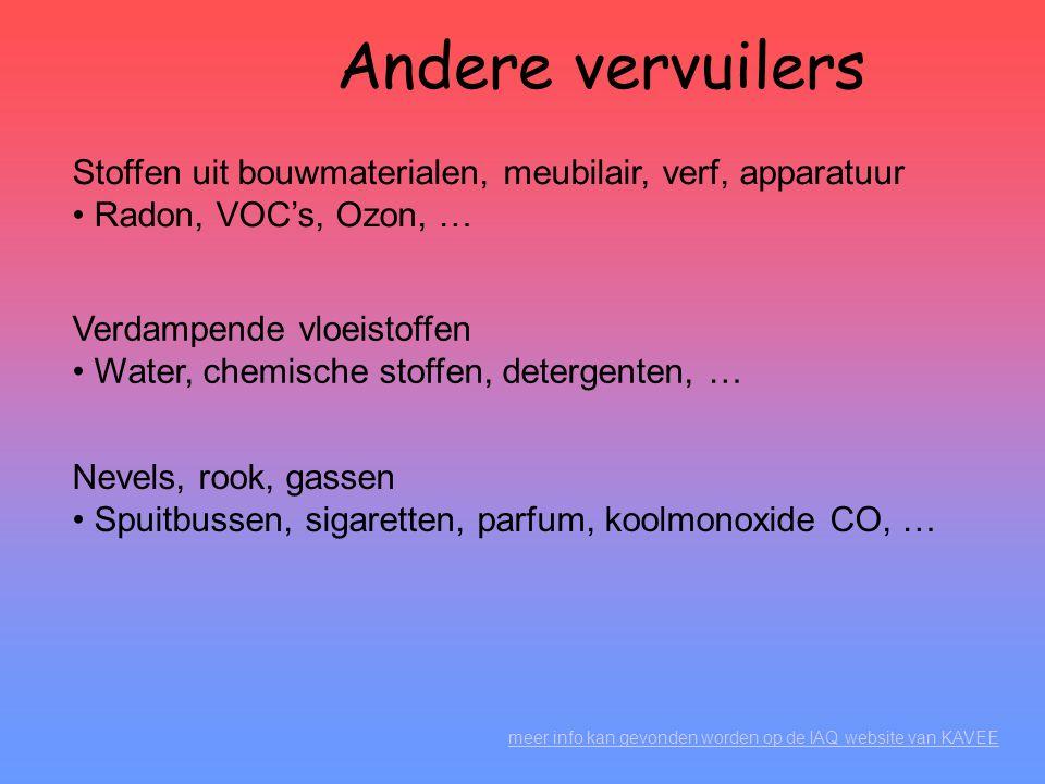Andere vervuilers Stoffen uit bouwmaterialen, meubilair, verf, apparatuur. Radon, VOC's, Ozon, … Verdampende vloeistoffen.