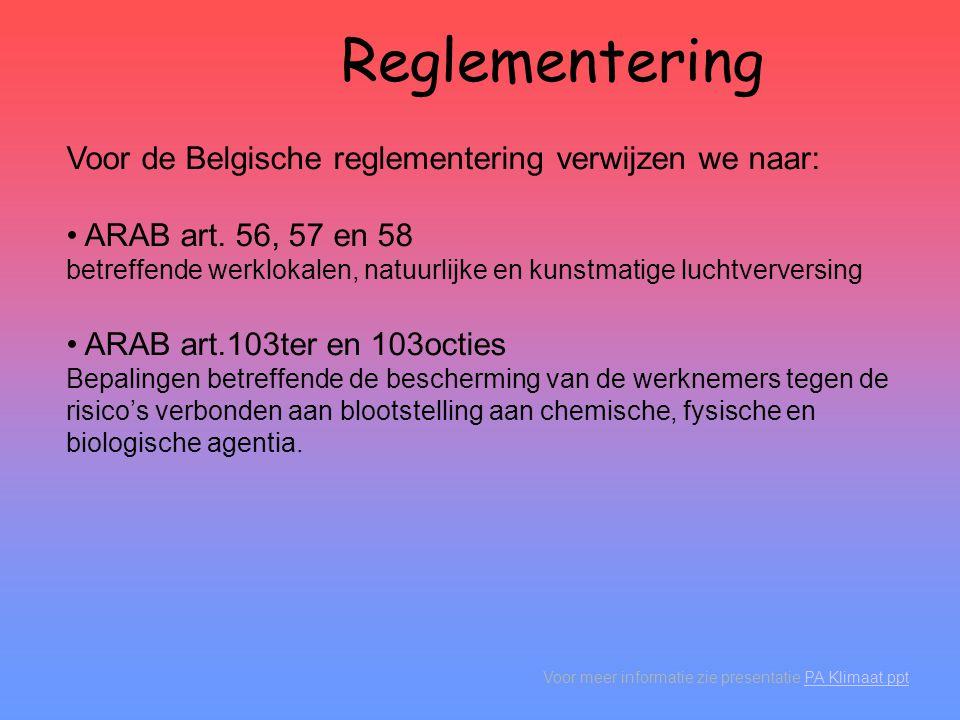 Reglementering Voor de Belgische reglementering verwijzen we naar: