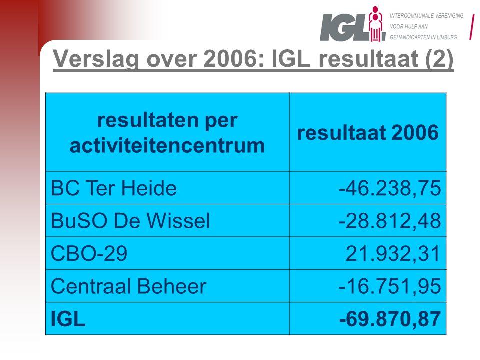 Verslag over 2006: IGL resultaat (2)