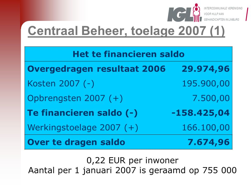 Centraal Beheer, toelage 2007 (1)