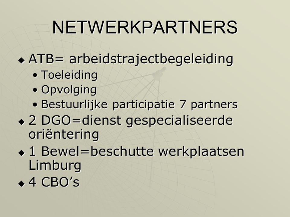 NETWERKPARTNERS ATB= arbeidstrajectbegeleiding