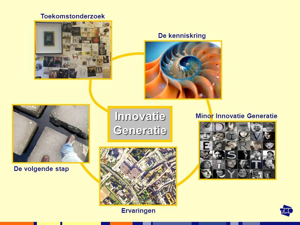 Innovatie Generatie Toekomstonderzoek De kenniskring