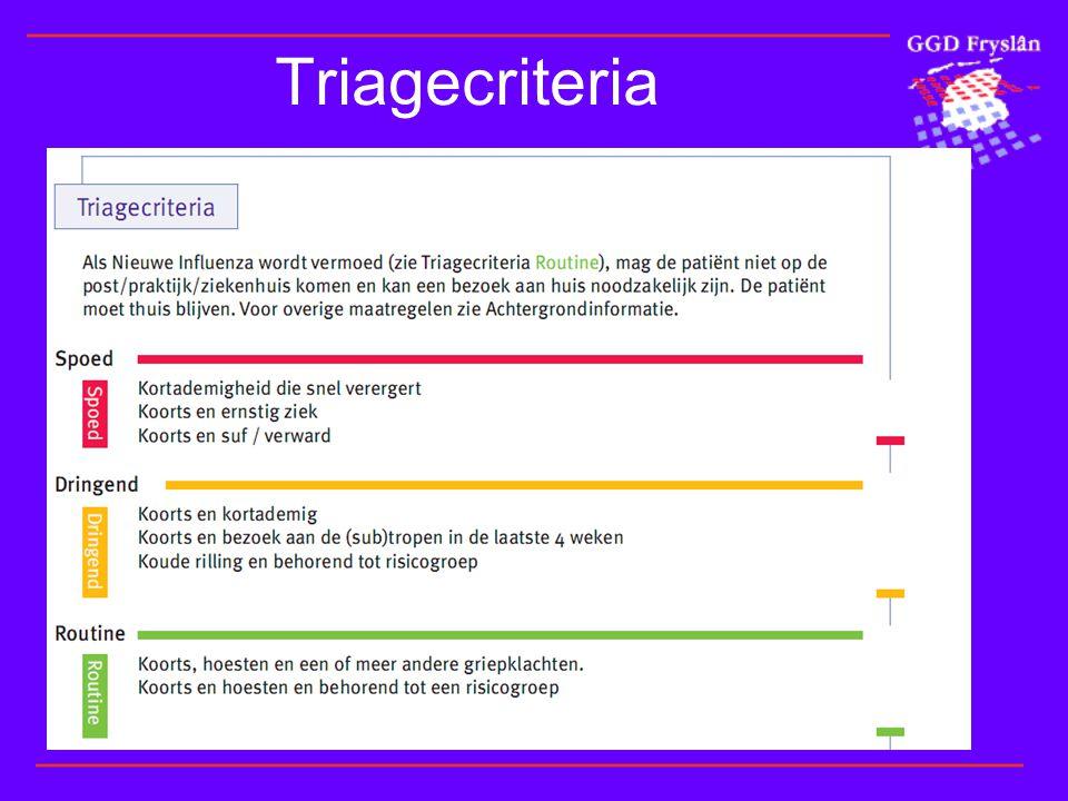 Triagecriteria Vragen als welke ziektebeelden kan je nog meer bedenken met ongeveer dezelfde symptomen