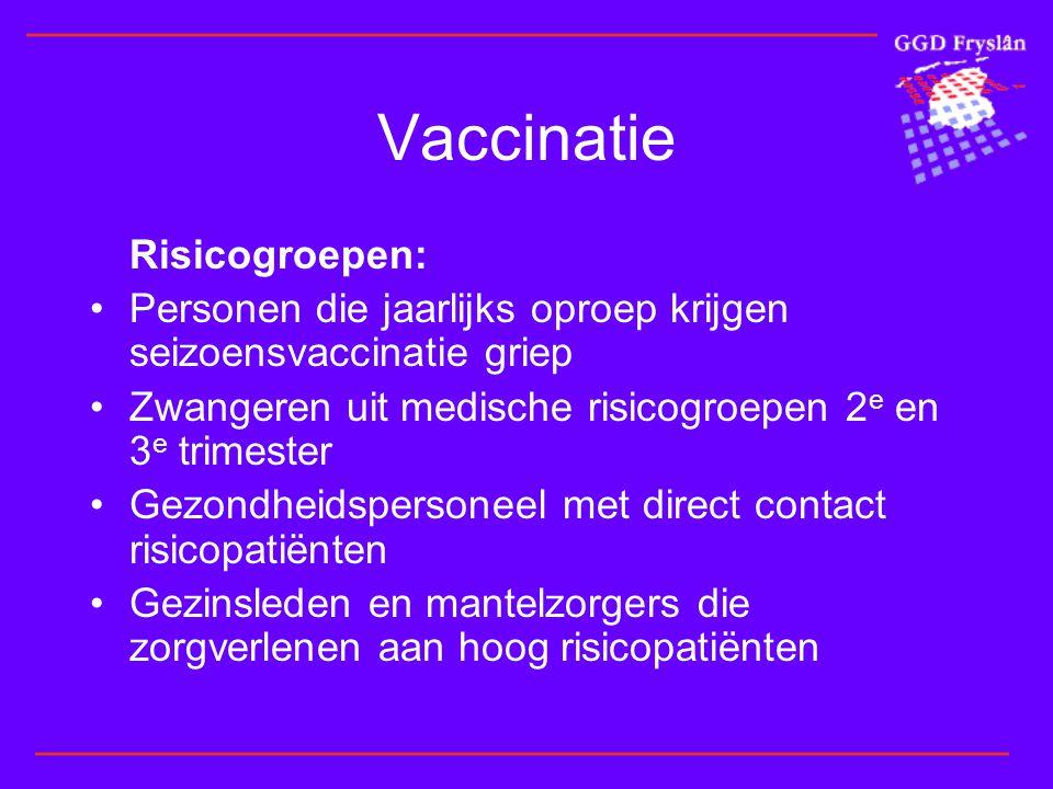 Vaccinatie Risicogroepen: