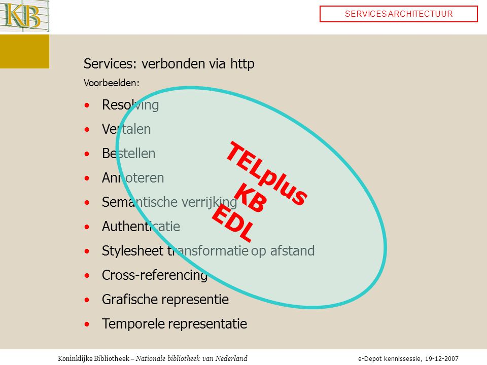 TELplus KB EDL Services: verbonden via http Resolving Vertalen