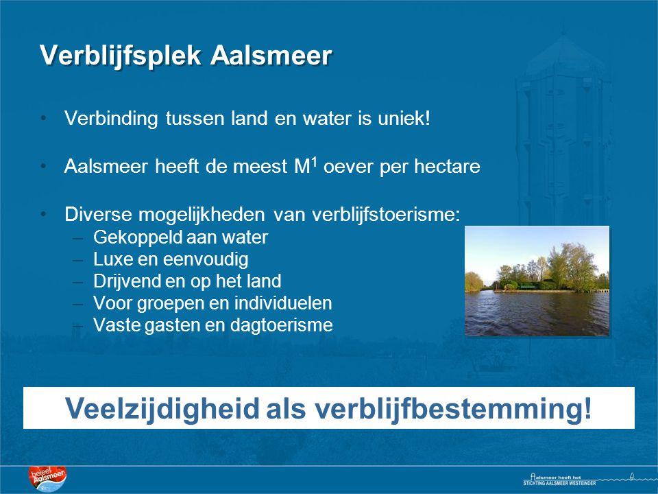 Verblijfsplek Aalsmeer