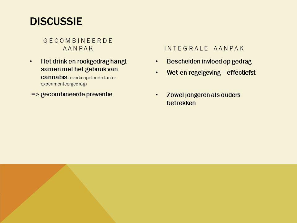 Discussie Gecombineerde aanpak Integrale aanpak