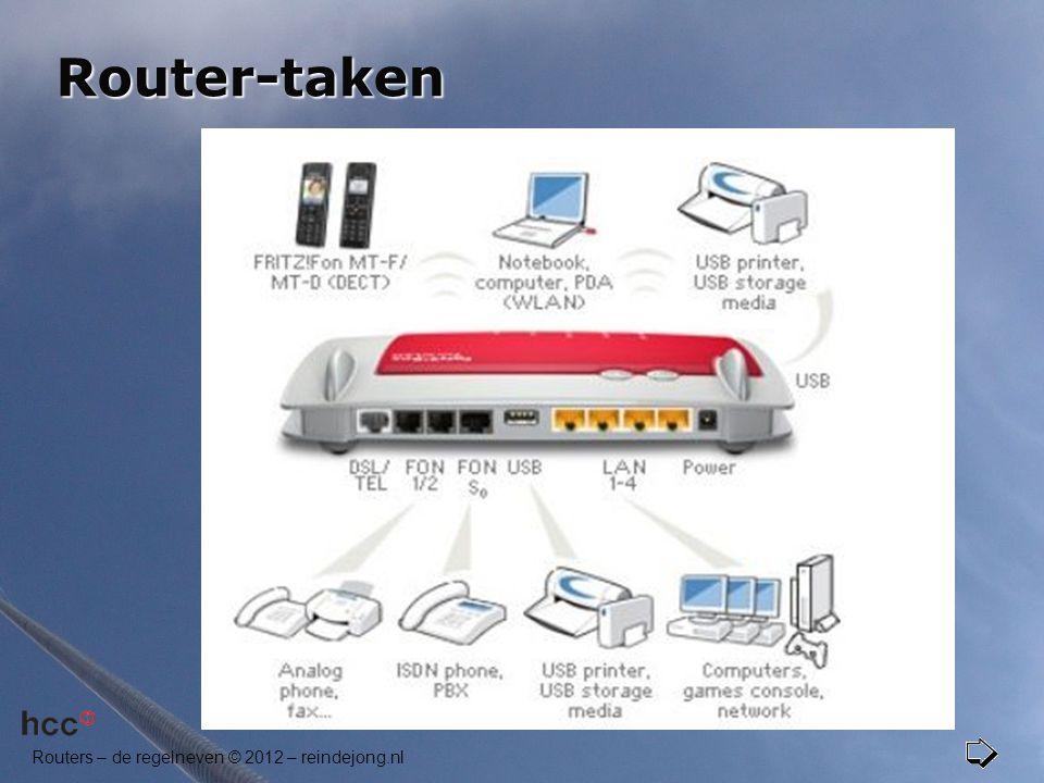 Router-taken Draadloos toegangspunt DHCP NAT(P) Bellen over internet